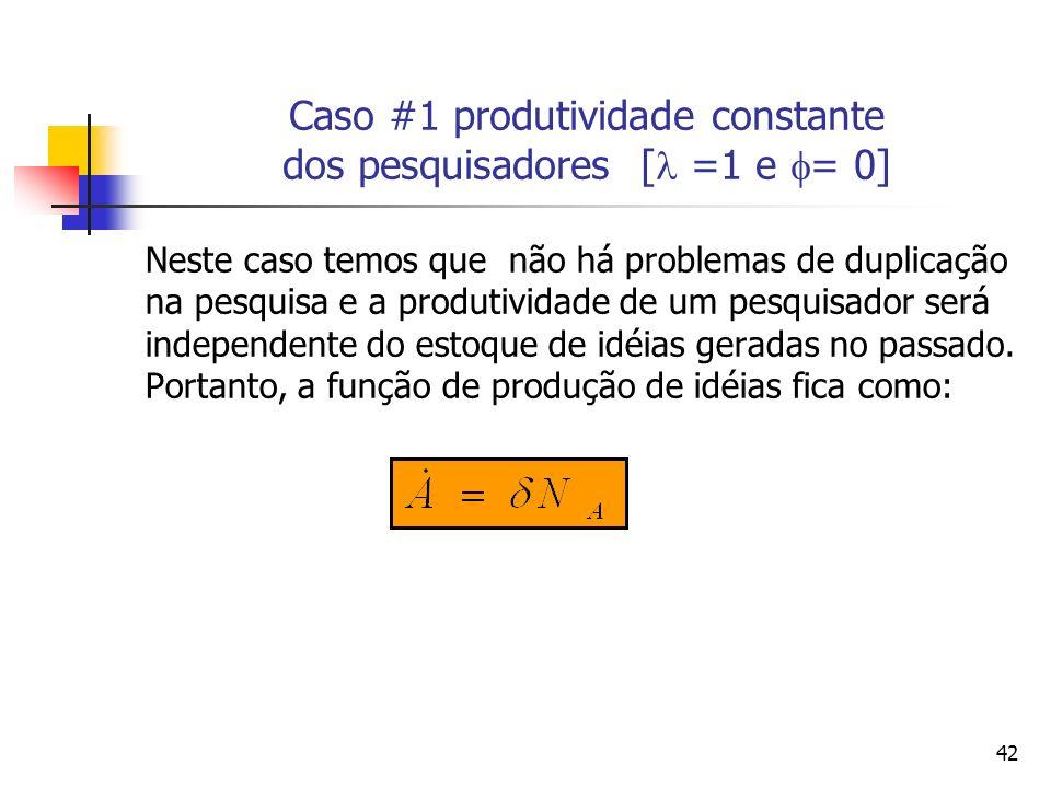 Caso #1 produtividade constante dos pesquisadores [ =1 e = 0]